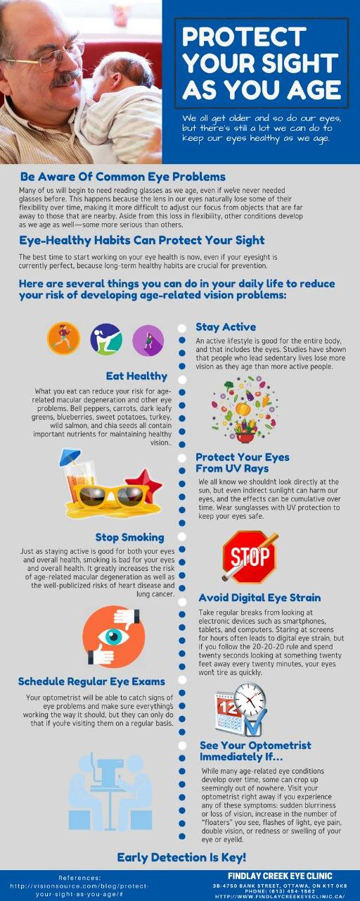 How to protect your eyes as you grow older