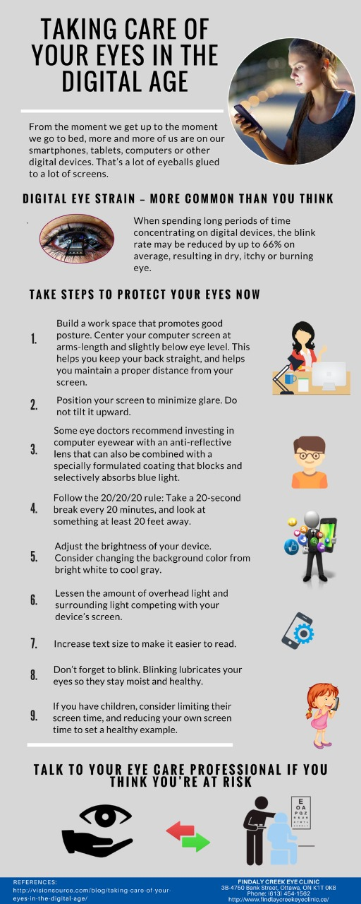 Tips on how to take care of the eyes when using technology devices like computers and smart phones