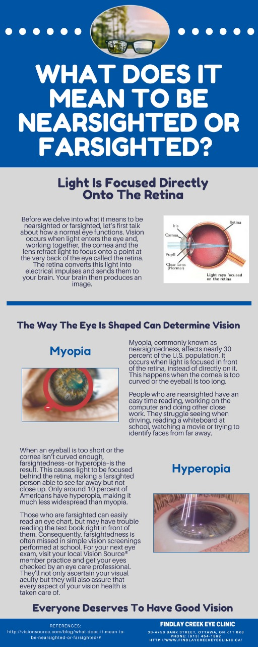 definition of nearsightedness and farsightedness and their differences